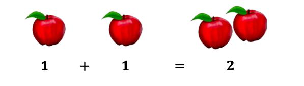 1 + 1 =2