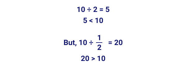 Division of fractions is not the same as dividing two whole numbers