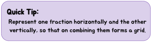 It is advised to represent one fraction horizontally and other vertically while multiplying fraction with fraction