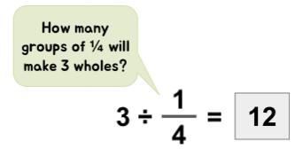 Fraction Division - concept understanding