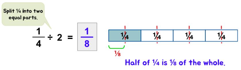 Splitting 1/4 into two equal halves