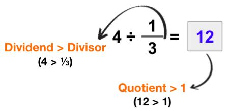 When Dividend > Divisor