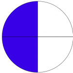 Fractions - dividing a whole into equals