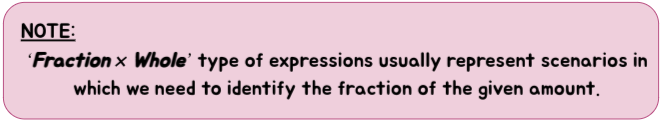 Fraction x Whole represents cases where we identify the fraction of given amounts