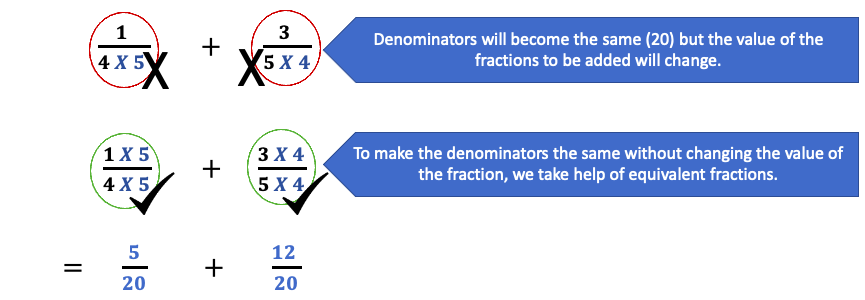 If there is no common factor in the denominator